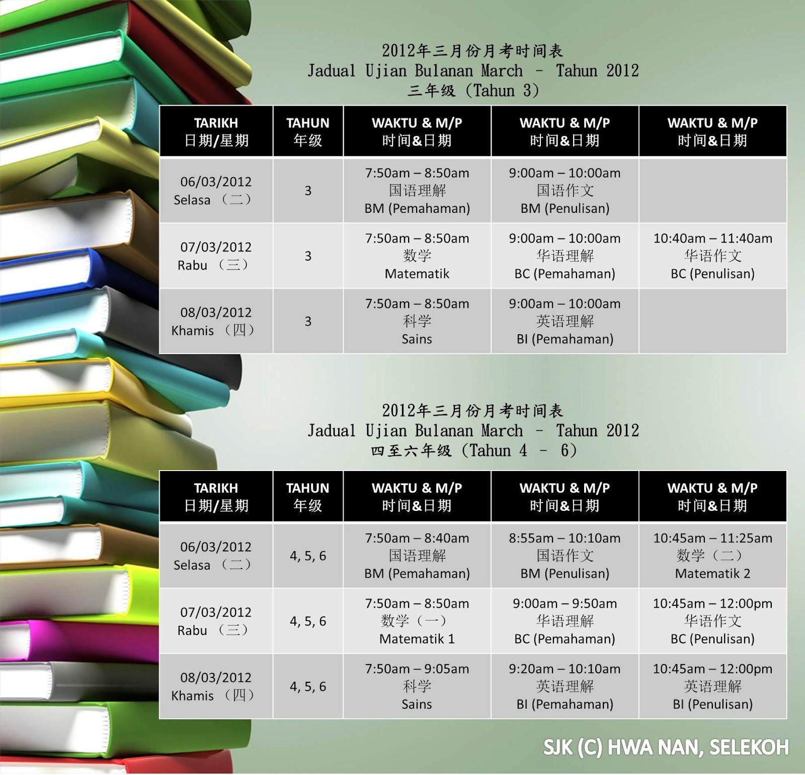 bahasa malaysia tahun 2 kssr lembaran kerja bahasa melayu tahun 2 ...