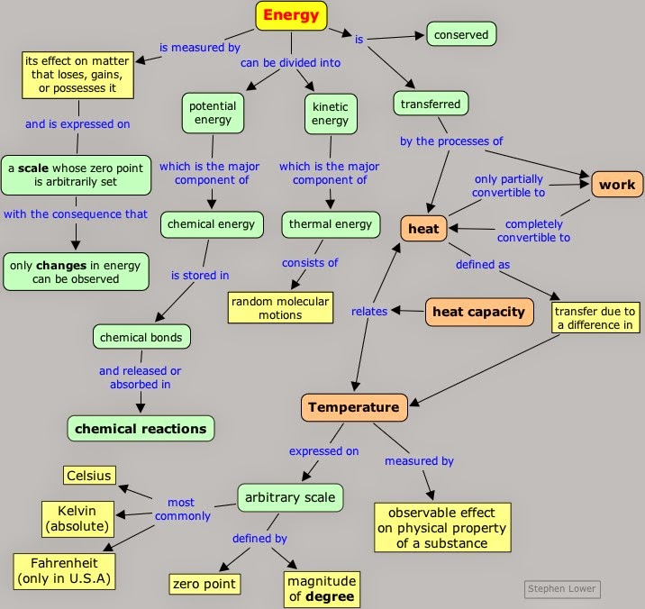 concept map essay writing Concept map for this concept map, please pick an( one) abnormal eye finding from the list below (abnormal findings) which will be the main topic follow by sub topics below attached is the concept map in power point you will use to complete the assignment.