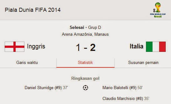 Hasil Pertandingan Inggris VS Italia Piala Dunia 2014
