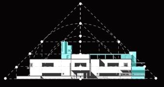 Geometrie de la Villa