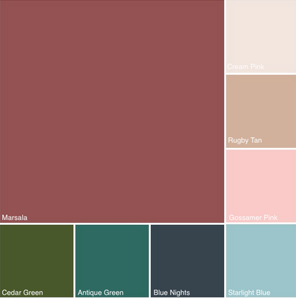 quirkitdesign_marsala_color of the year 2015 pantone_quirky_DIY_home_decor