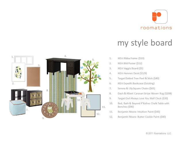 Style Board with Products