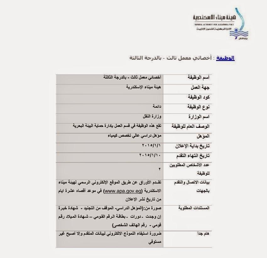 شروط وظائف هيئة ميناء الاسكندرية