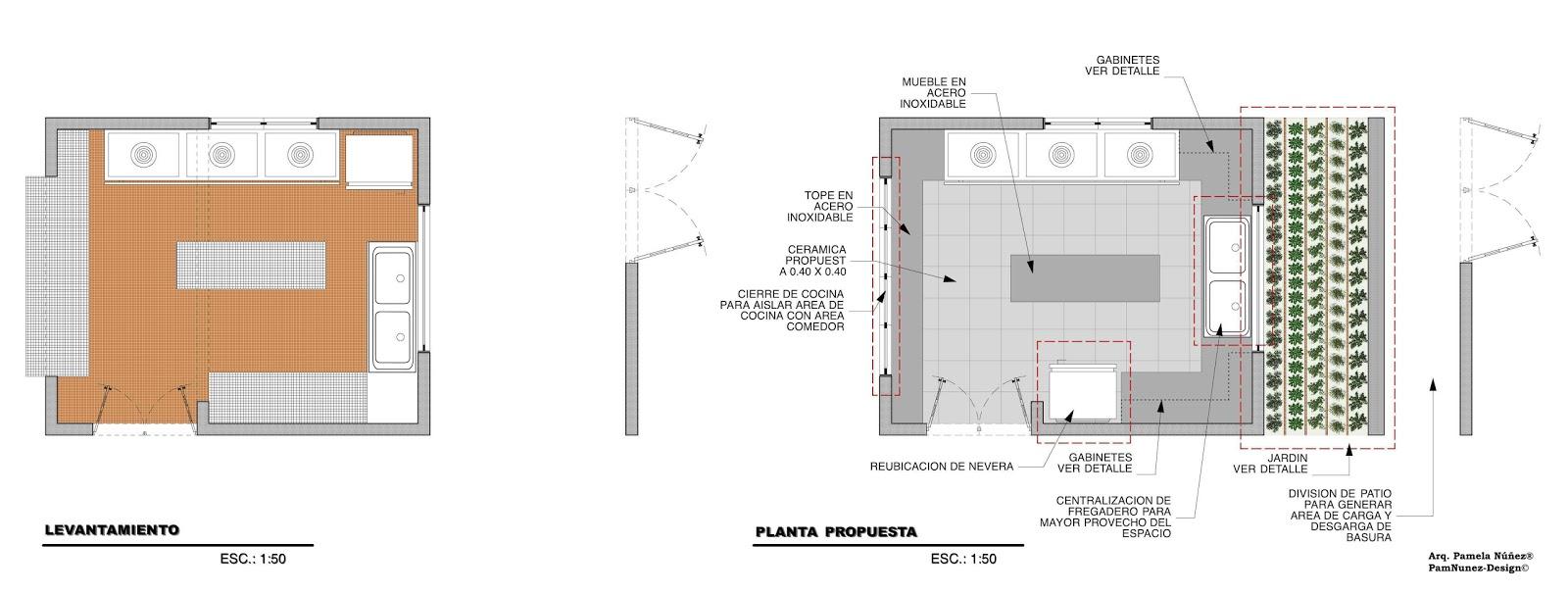 Pamnunez designs remodelaci n cocina industrial en for Valor cocina industrial