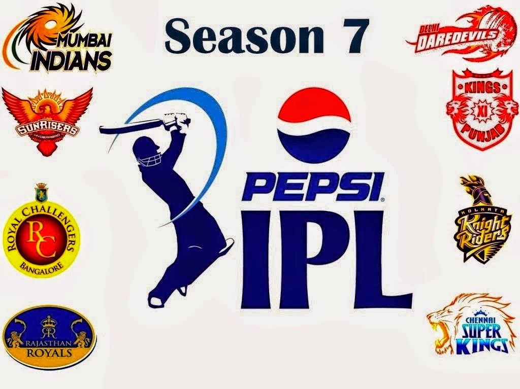 IPL 7 Sports News Captain Tv 20-05-2014