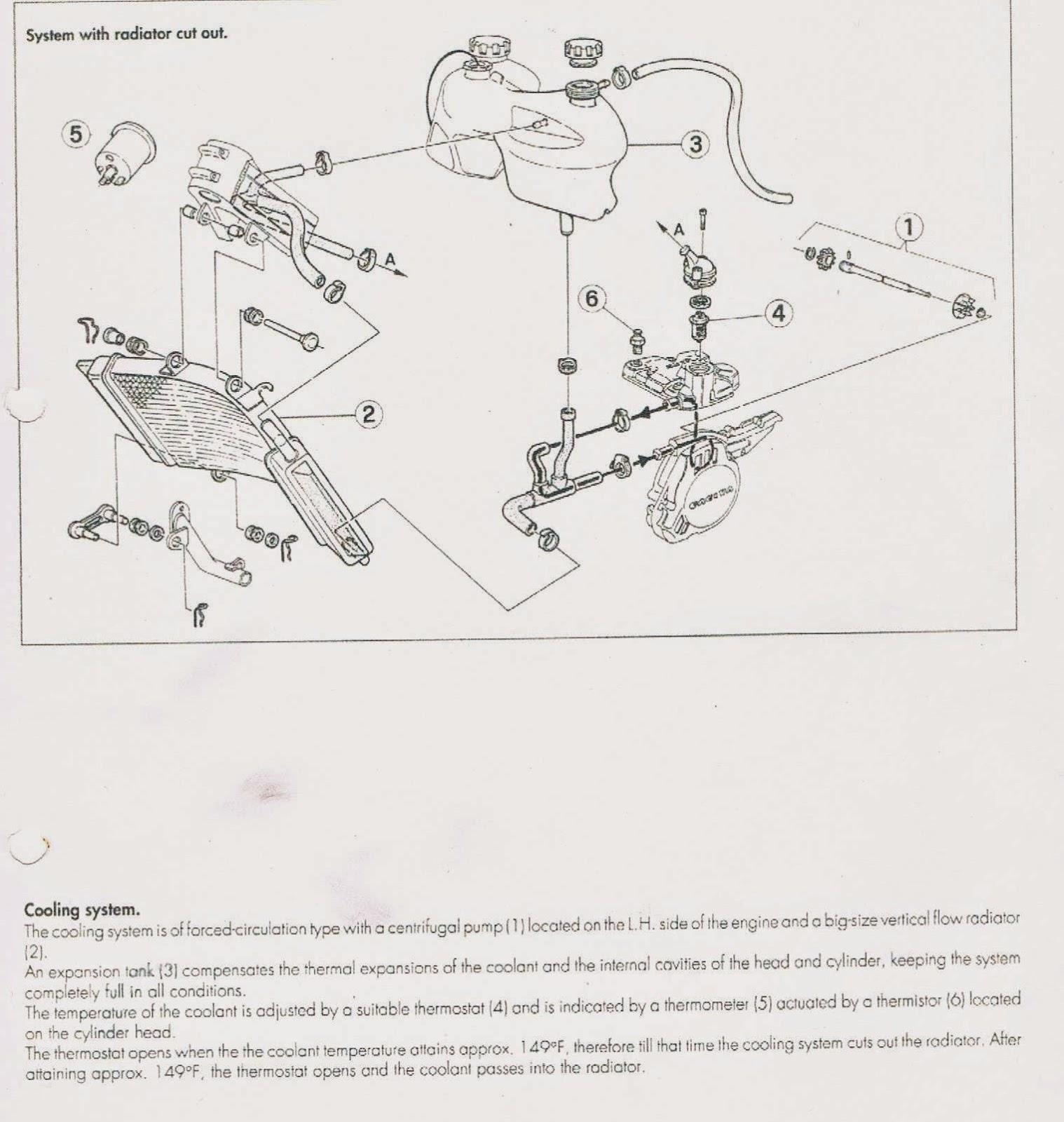 cagiva mito 125 cagiva mito 125 cooling system rh cagivamitoevo125 blogspot com Cagiva Mito Lucky Strike Cagiva 250