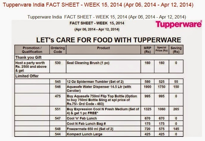 Tupperware fact sheet week 15 2014