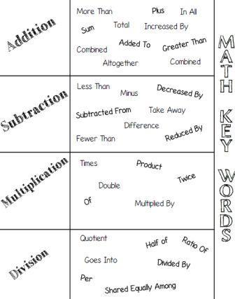 Worksheet Also Worksheet On Possessive Nouns For Grade 3 | Free