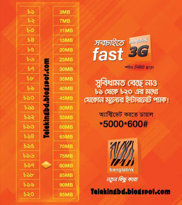 Banglalink 1 Tk to 20 Tk Upto 95MB 3G All Packages