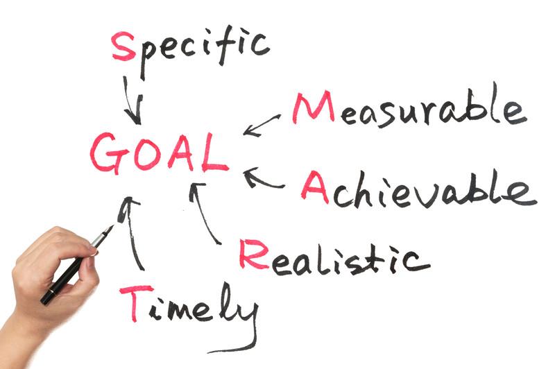 KPI thống nhất
