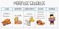 MERENDAS SAUDABLES