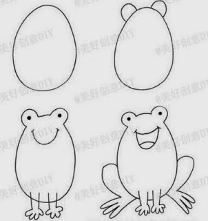 Kolay Kurbağa çizimi Nasıl Yapılır Resimli Anlatım Trpress