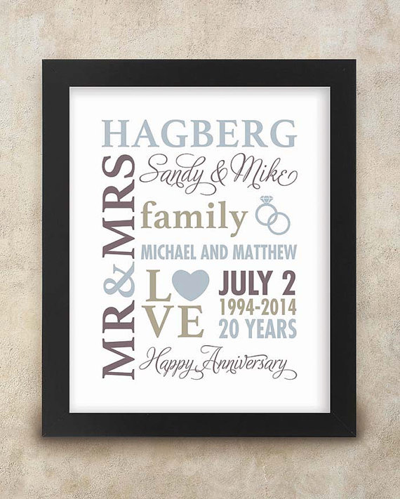 This Personalized Anniversary Wedding Subway Art is a great way to ...