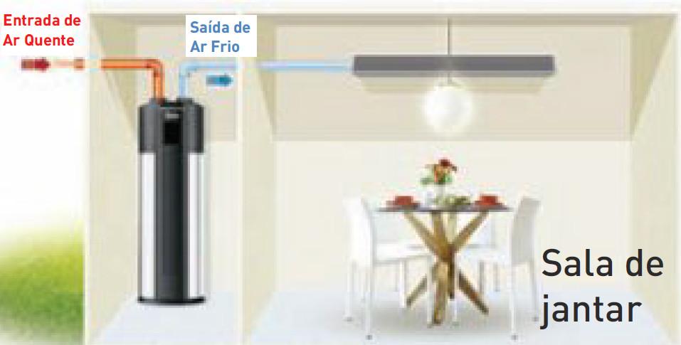 Ideias para aumentar o rendimento das bombas de calor - Bomba de calor consumo ...