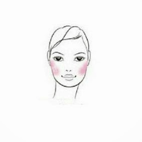 different ways to apply blush