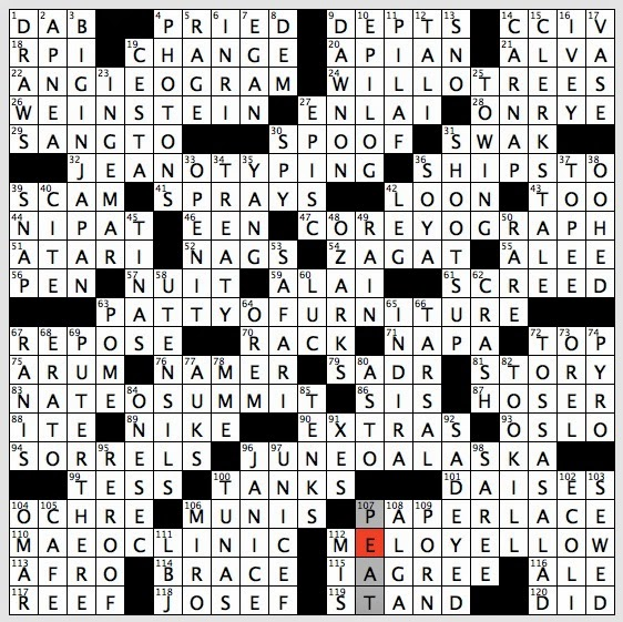 Sunday May 18 2014  sc 1 st  Rex Parker - blogger & Rex Parker Does the NYT Crossword Puzzle: Band with 1974 #1 hit ... 25forcollege.com