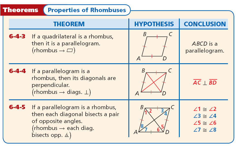a rhombus is another special quadrilateral a rhombus is a quadrilateral with four congruent sides