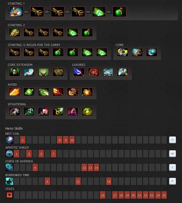 photo collection tags dota guide huskar