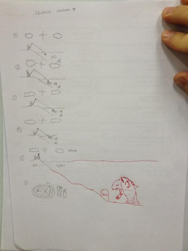 kartun unik karya guru di lembar jawab siswa 2