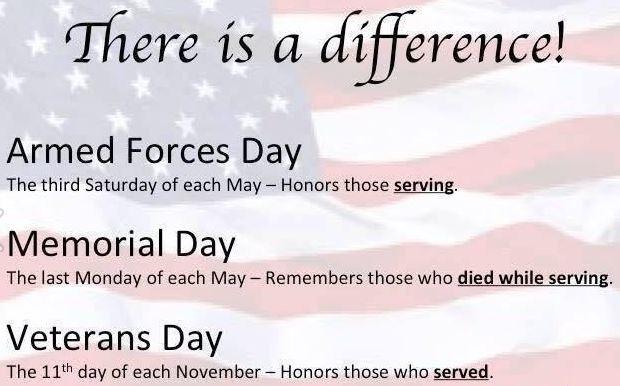 Military Days: