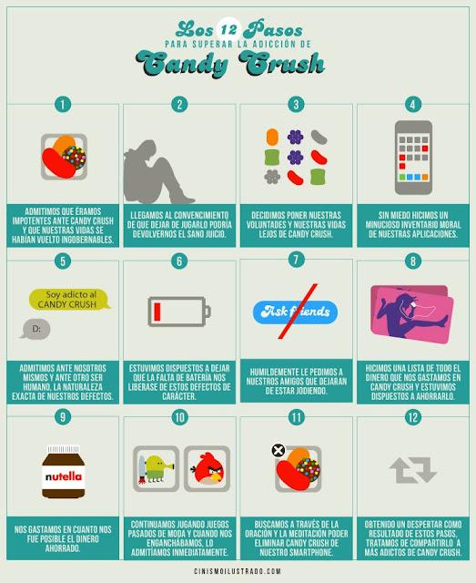 Los 12 pasos para superar la adicción al Candy Crush