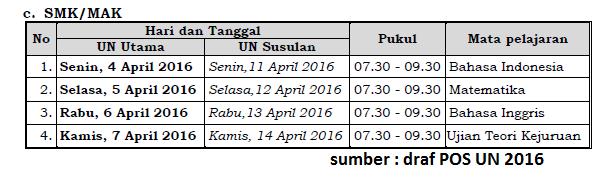 Jadwal UN SMP/Mts, SMA/MA dan SMK 2016, Jadwal UN SMA/SMK 2016, Jadwal UN SMP/MTs 2016, Jadwal UN 2016 img