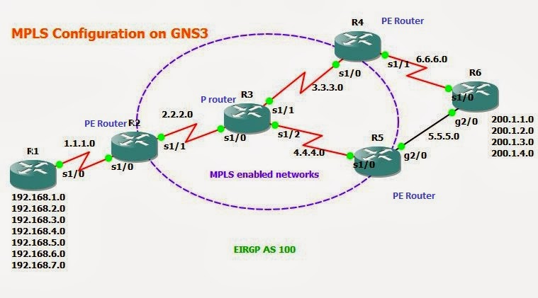 network topologies checkpoint Get topology in vrrp cluster object on gaia os changes the network objective of interfaces from cluster to monitored private: open/create cluster object go to ' general properties ' pane - in ' os ' field, select ' gaia .