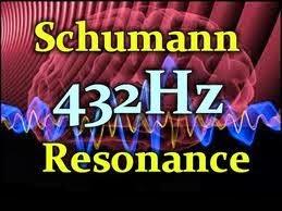 Точката на баланс в природата - 432Hz