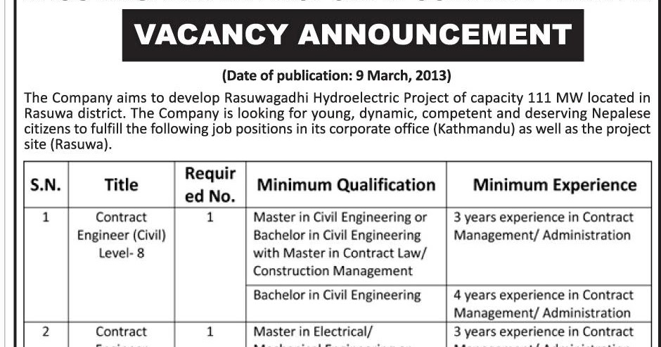Cover letter acca vacancy