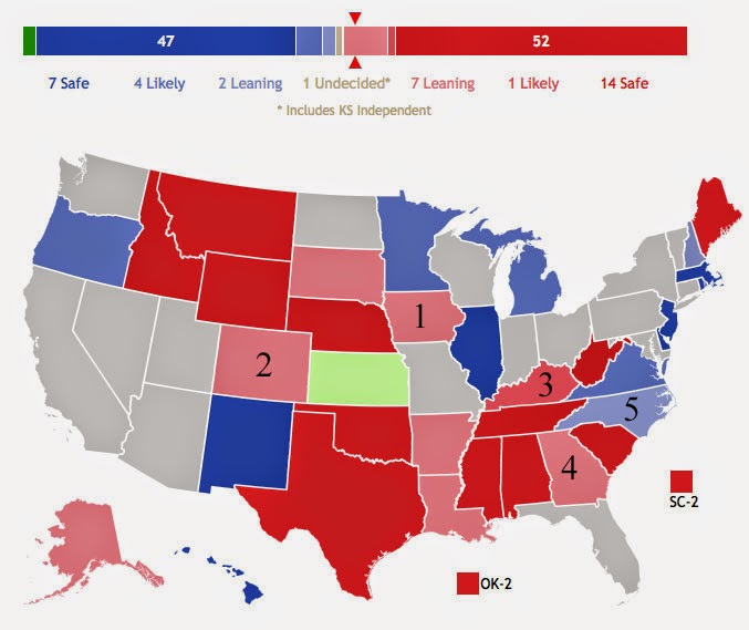 Thoughts on the 2014 midterm elections