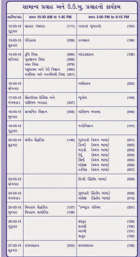 Gujarat hsc 12th class examination time table 2016 ednewz for 12th time table