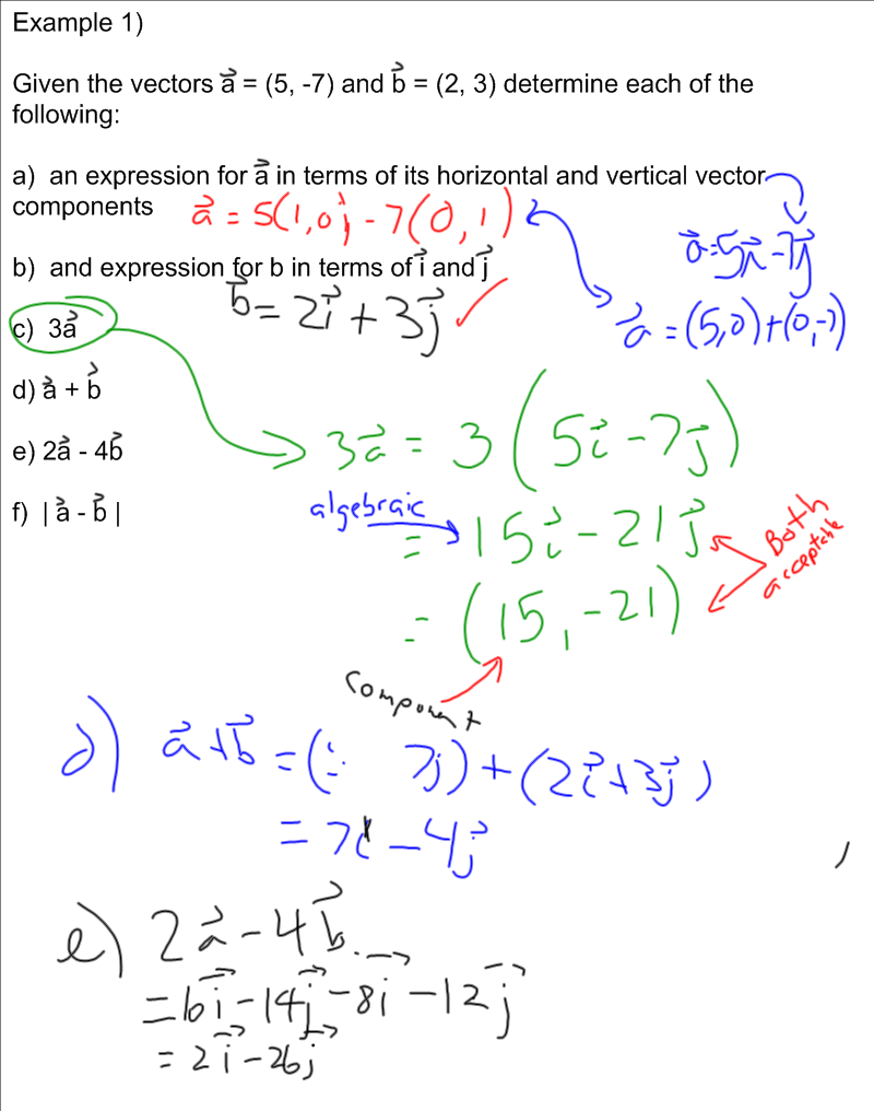 algebraic vectors Vector basics a vector is a set of instructions for moving from one point to another in three dimensions a line which has both magnitude and.
