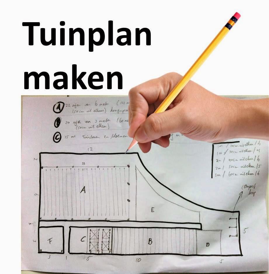 Zu00f3 maak je een Tuinplan voor de Moestuin : De Boon in de Tuin