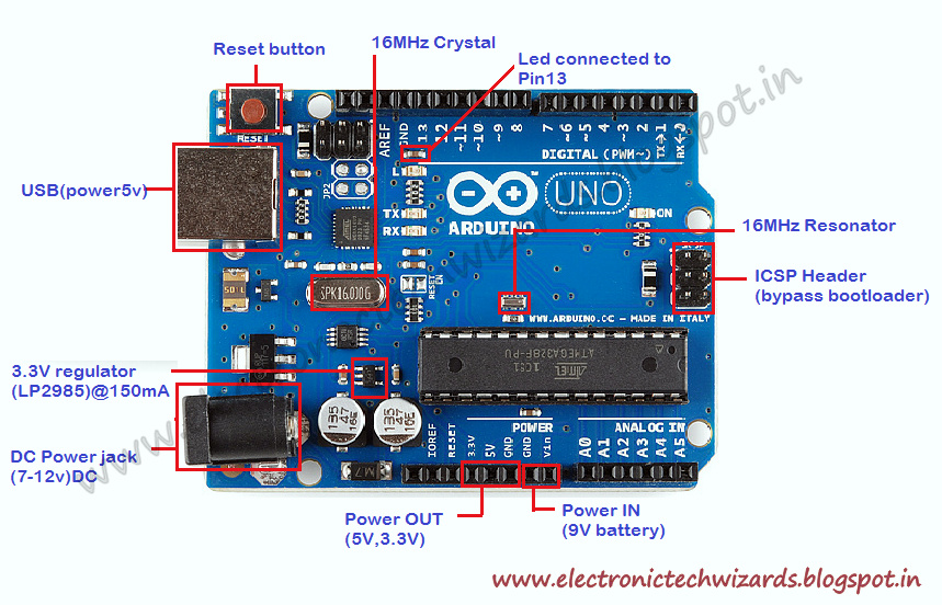 Electronictechwizards intro to arduino uno r