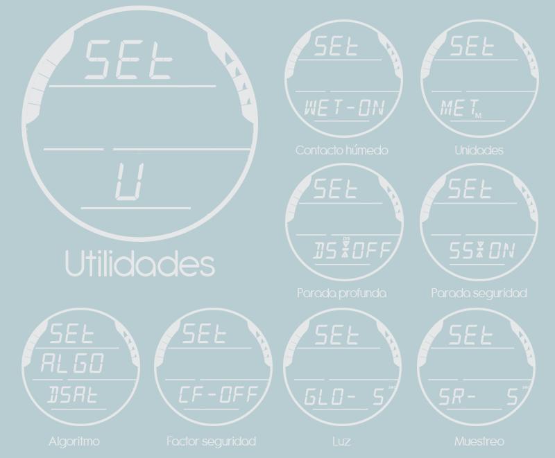 Geo 2.0 - Set-U