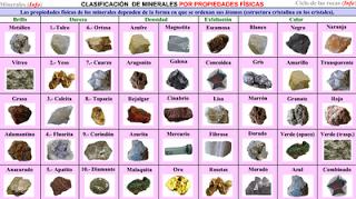 http://cienciasnaturales.es/MINERALESFISICA.swf