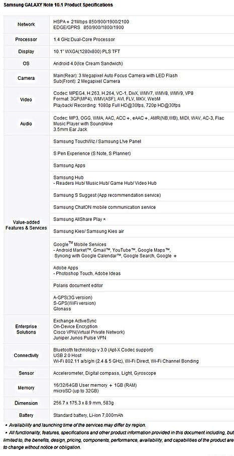 Spesifikasi Lengkap Dan Harga Samsung Galaxy Note 10.1