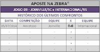LOTECA 661 - HISTÓRICO JOGO 09
