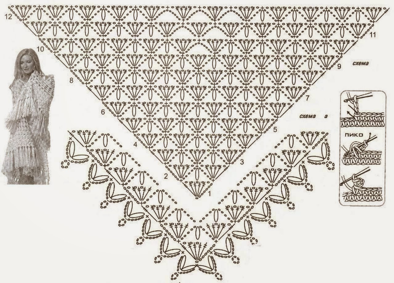Crochet Shawl Patterns Diagram : Chal triangular de ensueno Todo crochet