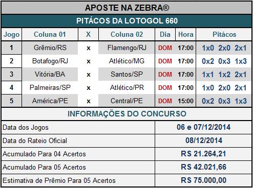 LOTOGOL 660 - PITÁCOS DA ZEBRA