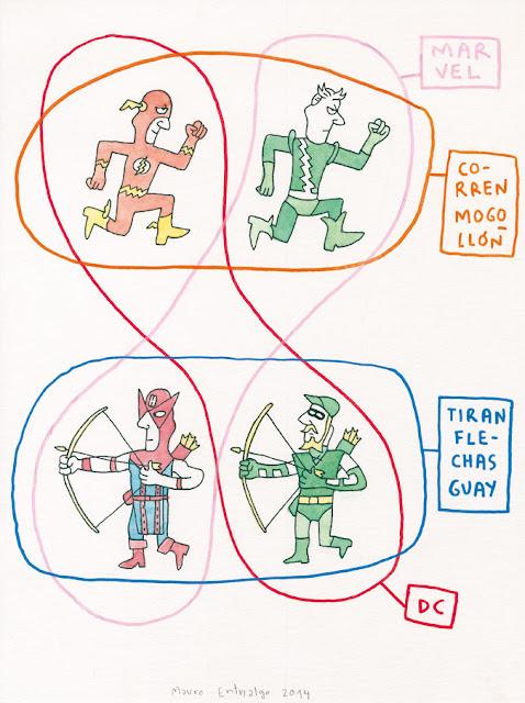 superheroes de Mauro Entrialgo Lo contrario