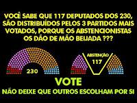 deputados eleições 2015 metodo hondt