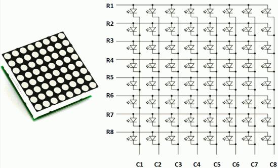 electronic experiments  dot matrix led 8x8  u0026 max 7219