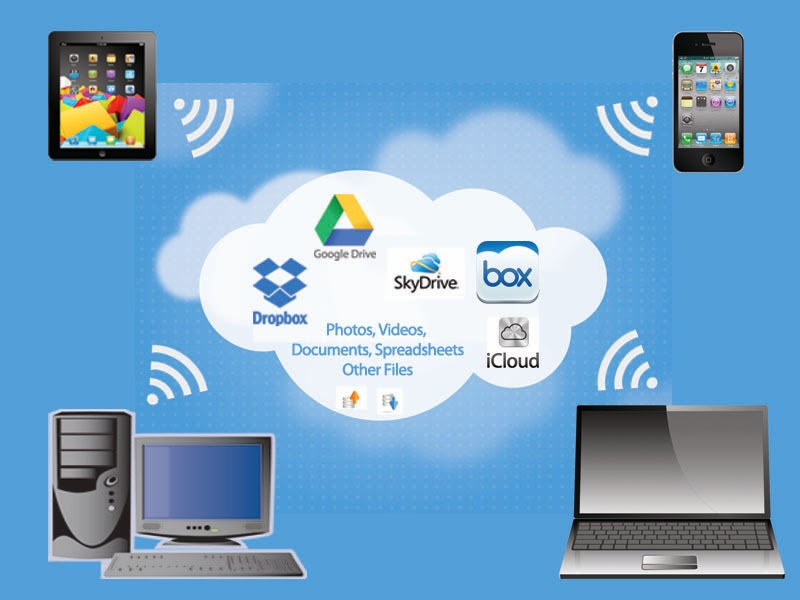 cloud storage mechanism there are many companies that provide cloud    Cloud Storage Companies