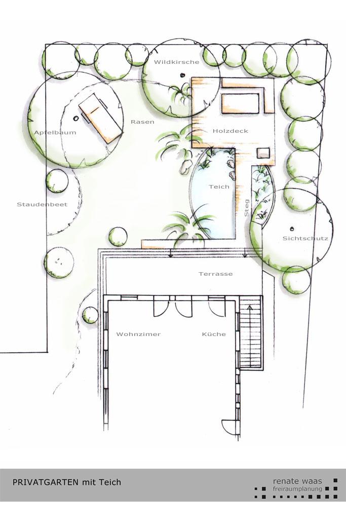 gartenblog zu gartenplanung, gartendesign und gartengestaltung, Gartenarbeit ideen