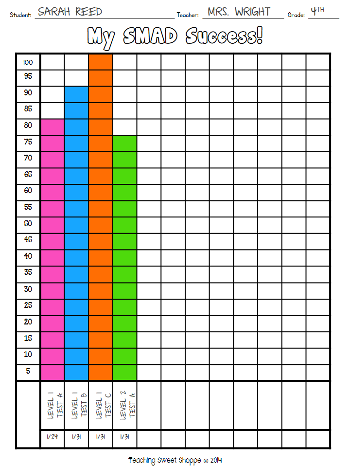 graphic about Fluency Graph Printable known as The Education Cute Shoppe!: SMAD! Math Reality Fluency Software