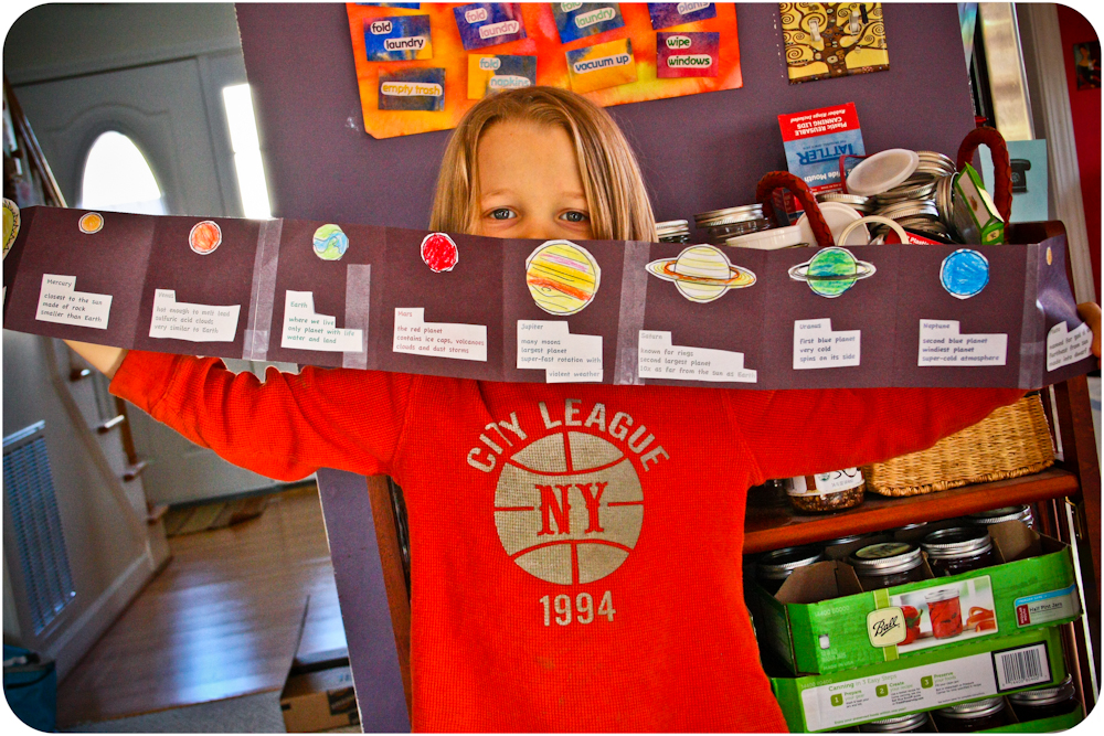 Solar System Planets Project Ideas The Solar System Projects