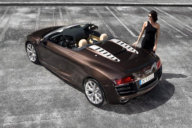 2012 Audi R8 Spyder Back Exterior