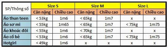 Bảng tính size dựa vào chiều cao và cân nặng
