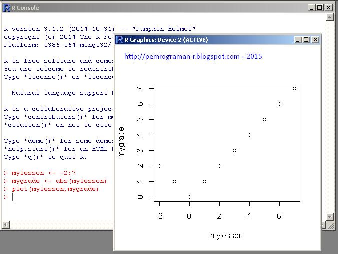 Scatter Plots in R Programming | Pemrograman R